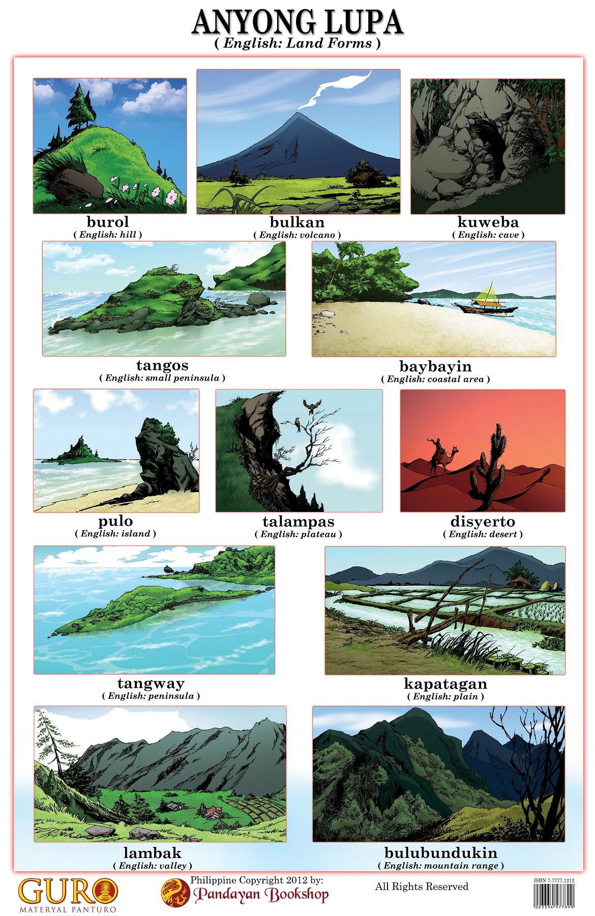 Yamang Lupa Chart My Homeworks: Mga Anyo...